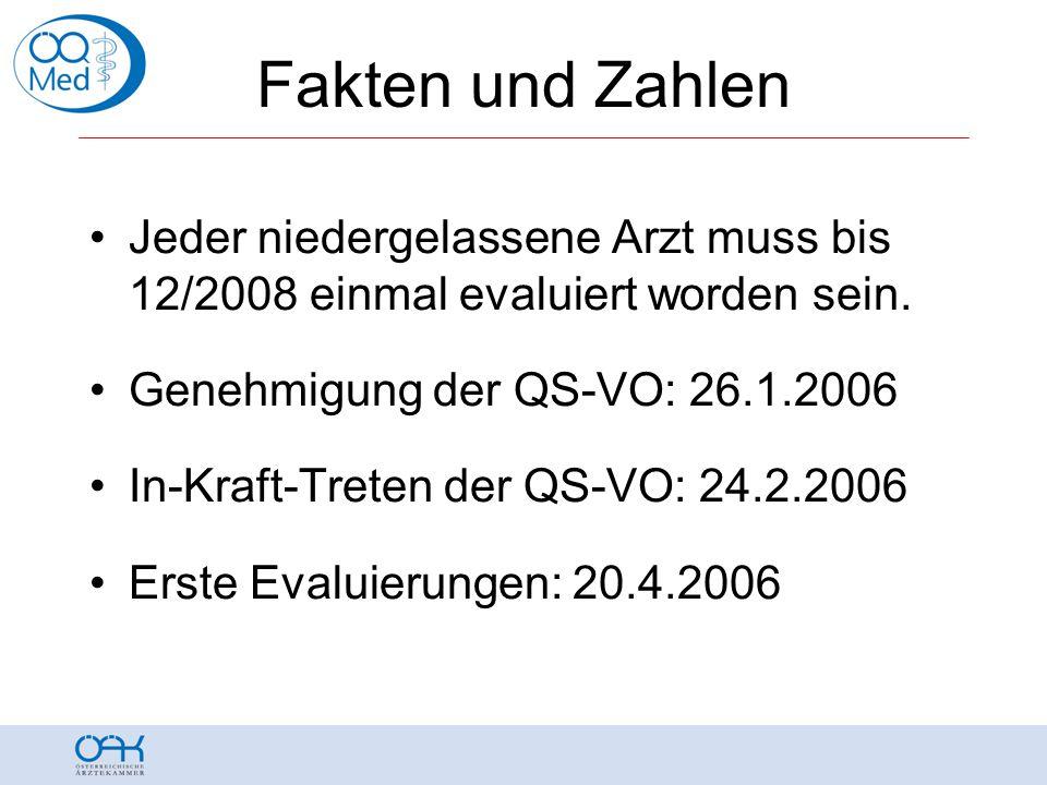 Fakten und Zahlen •Jeder niedergelassene Arzt muss bis 12/2008 einmal evaluiert worden sein.