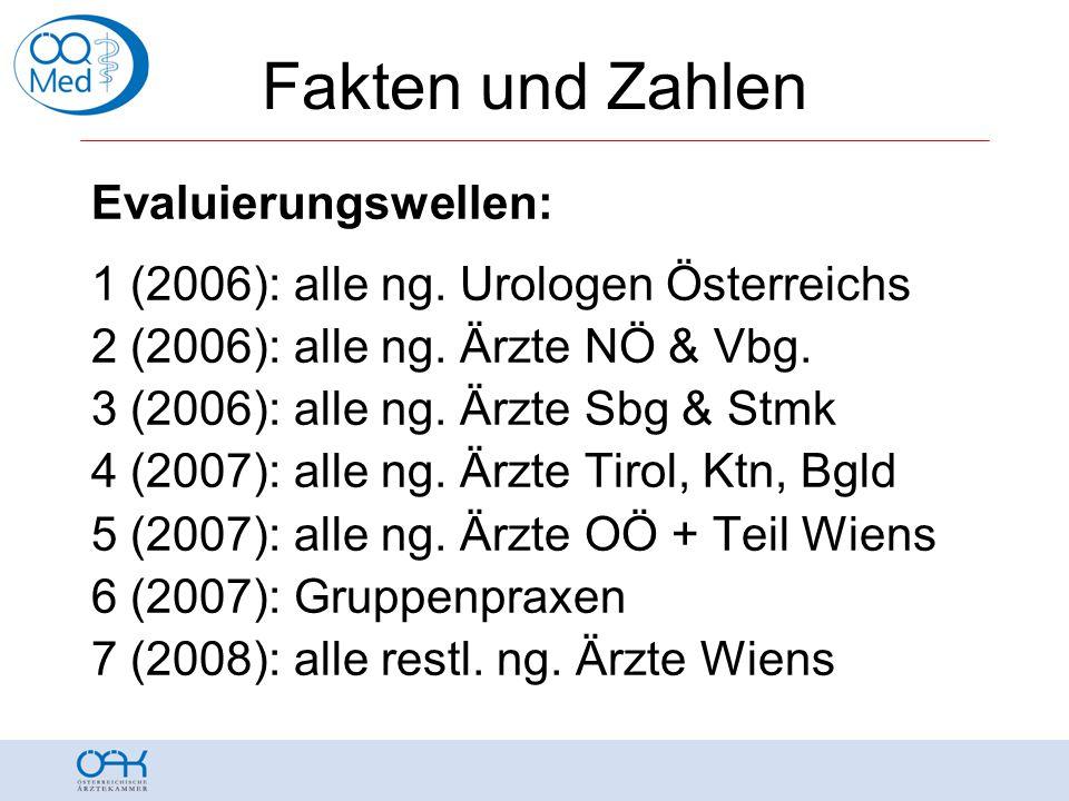 Fakten und Zahlen Evaluierungswellen: 1 (2006): alle ng.