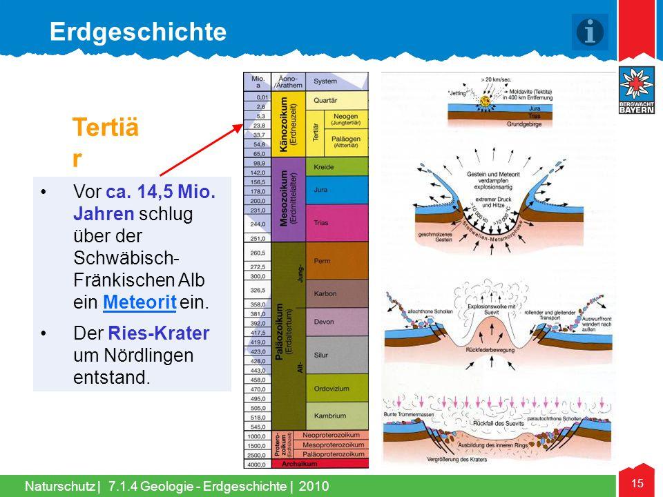 Naturschutz   15 •Vor ca. 14,5 Mio. Jahren schlug über der Schwäbisch- Fränkischen Alb ein Meteorit ein.Meteorit •Der Ries-Krater um Nördlingen entsta