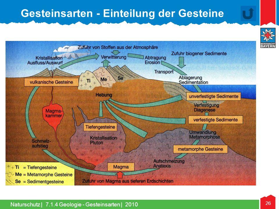 Naturschutz | 26 Gesteinsarten - Einteilung der Gesteine 7.1.4 Geologie - Gesteinsarten | 2010