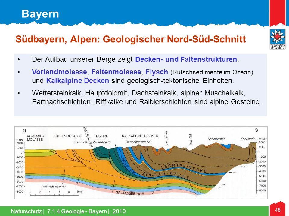 Naturschutz | 48 •Der Aufbau unserer Berge zeigt Decken- und Faltenstrukturen. •Vorlandmolasse, Faltenmolasse, Flysch (Rutschsedimente im Ozean) und K