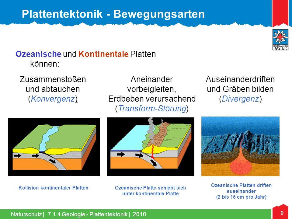 Naturschutz   9 Ozeanische und Kontinentale Platten können: Kollision kontinentaler PlattenOzeanische Platte schiebt sich unter kontinentale Platte Oz