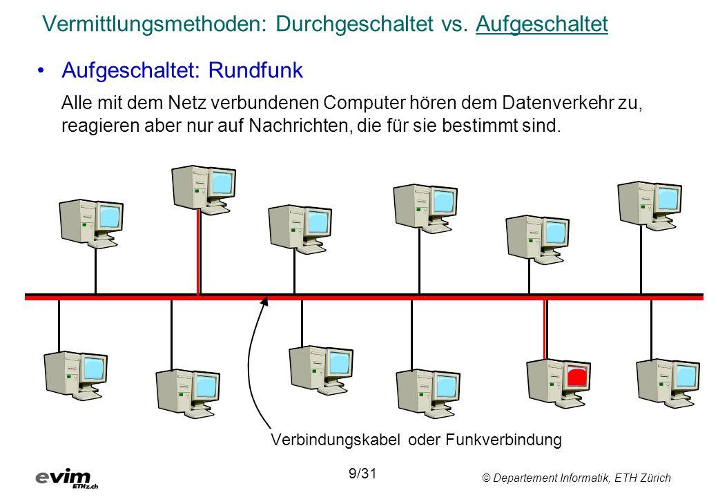 © Departement Informatik, ETH Zürich Vermittlungsmethoden: Durchgeschaltet vs. Aufgeschaltet •Aufgeschaltet: Rundfunk Alle mit dem Netz verbundenen Co