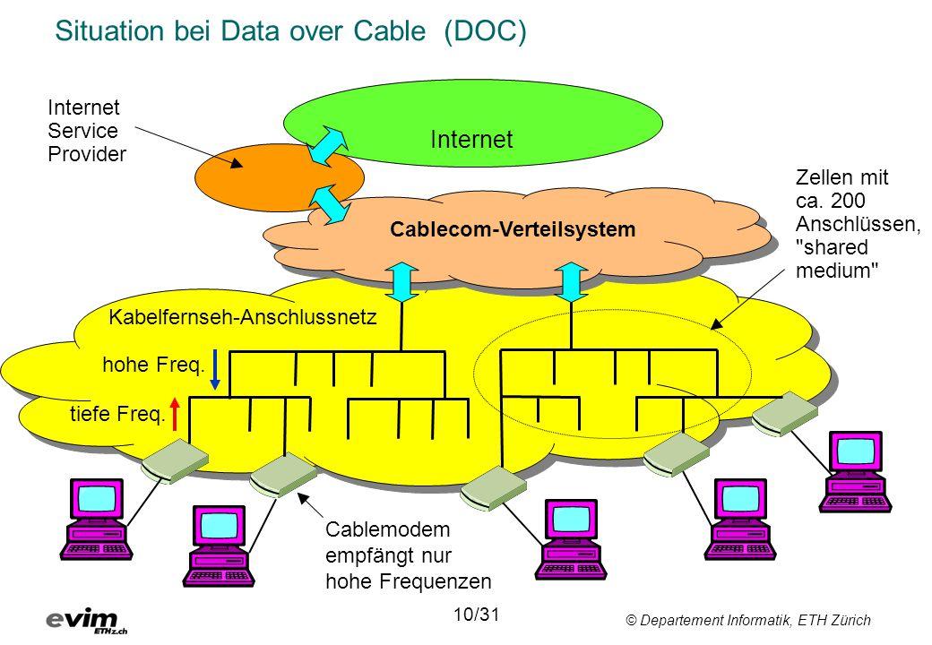 © Departement Informatik, ETH Zürich Situation bei Data over Cable (DOC) Internet Cablecom-Verteilsystem Kabelfernseh-Anschlussnetz Zellen mit ca. 200