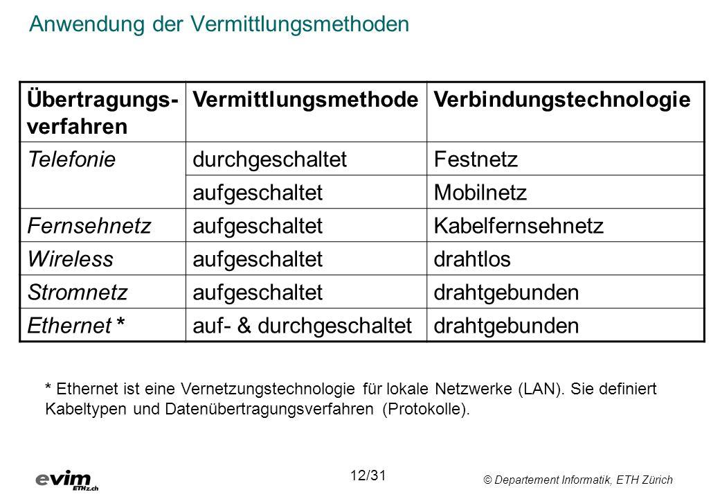 © Departement Informatik, ETH Zürich Anwendung der Vermittlungsmethoden Übertragungs- verfahren VermittlungsmethodeVerbindungstechnologie Telefoniedur