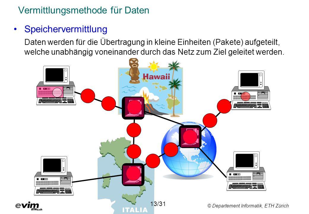© Departement Informatik, ETH Zürich Vermittlungsmethode für Daten •Speichervermittlung Daten werden für die Übertragung in kleine Einheiten (Pakete)