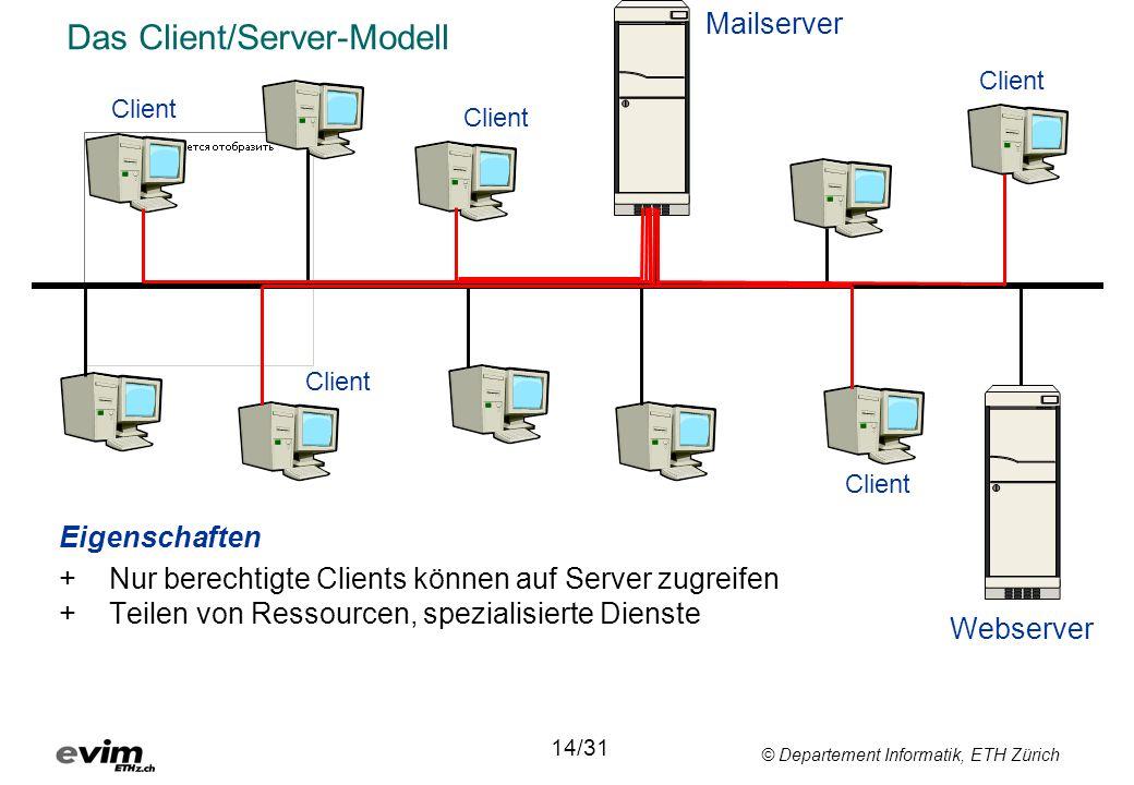 © Departement Informatik, ETH Zürich Das Client/Server-Modell Eigenschaften +Nur berechtigte Clients können auf Server zugreifen +Teilen von Ressource