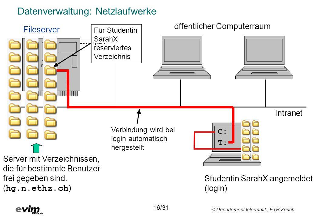 © Departement Informatik, ETH Zürich Datenverwaltung: Netzlaufwerke Server mit Verzeichnissen, die für bestimmte Benutzer frei gegeben sind. ( hg.n.et