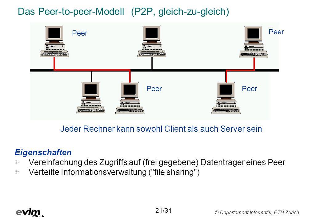 © Departement Informatik, ETH Zürich Das Peer-to-peer-Modell (P2P, gleich-zu-gleich) Eigenschaften +Vereinfachung des Zugriffs auf (frei gegebene) Dat