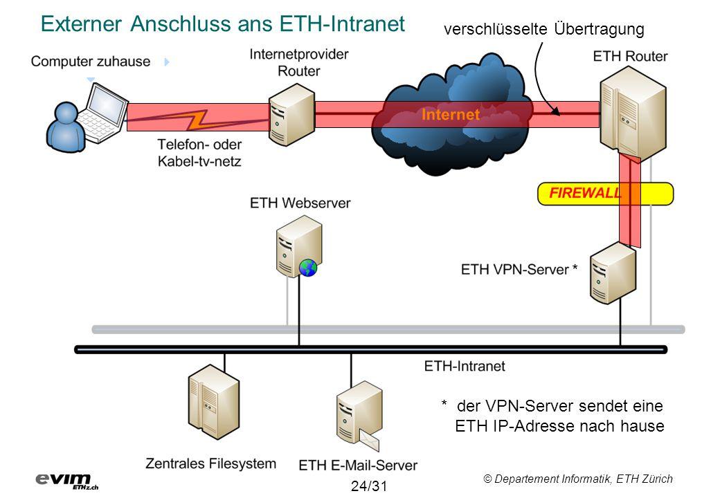 © Departement Informatik, ETH Zürich Externer Anschluss ans ETH-Intranet 24/31 verschlüsselte Übertragung * der VPN-Server sendet eine ETH IP-Adresse