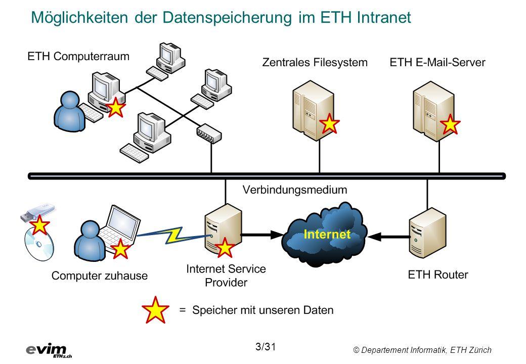 © Departement Informatik, ETH Zürich Möglichkeiten der Datenspeicherung im ETH Intranet 3/31