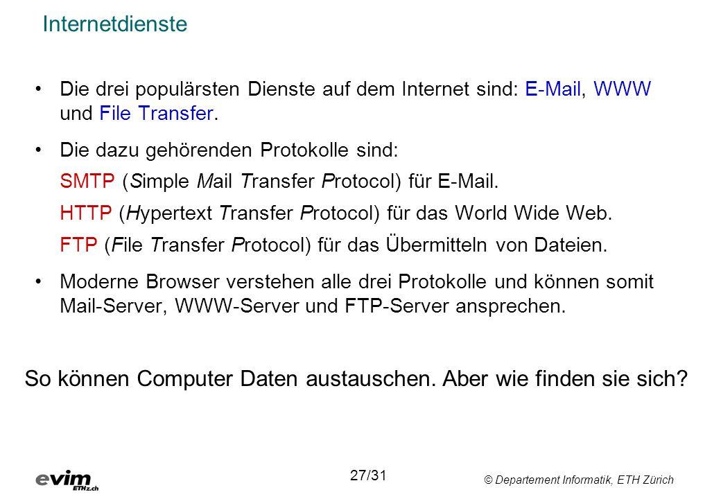 © Departement Informatik, ETH Zürich Internetdienste •Die drei populärsten Dienste auf dem Internet sind: E-Mail, WWW und File Transfer. •Die dazu geh