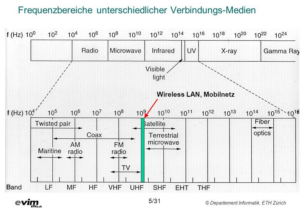 © Departement Informatik, ETH Zürich Frequenzbereiche unterschiedlicher Verbindungs-Medien 5/31 Wireless LAN, Mobilnetz