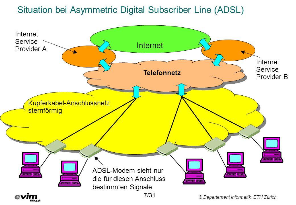 © Departement Informatik, ETH Zürich Situation bei Asymmetric Digital Subscriber Line (ADSL) Internet Telefonnetz Kupferkabel-Anschlussnetz sternförmi