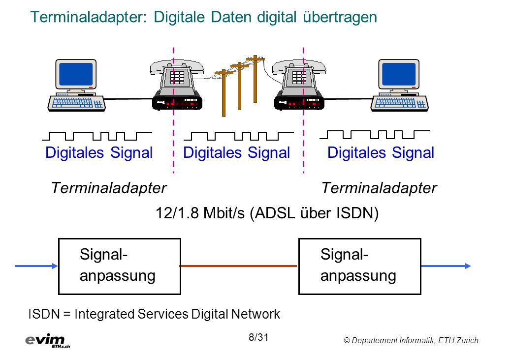 © Departement Informatik, ETH Zürich Terminaladapter: Digitale Daten digital übertragen Digitales Signal Digitales Signal Digitales Signal Terminalada