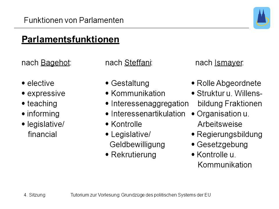 4. SitzungTutorium zur Vorlesung: Grundzüge des politischen Systems der EU Funktionen von Parlamenten Parlamentsfunktionen nachBagehot:nachSteffani:na