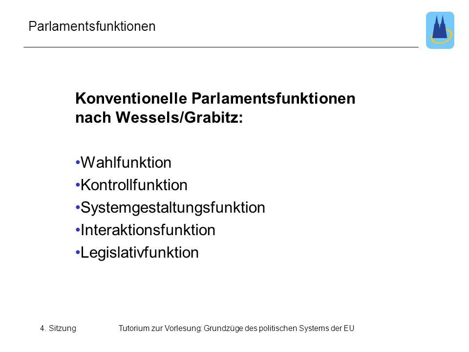 4. SitzungTutorium zur Vorlesung: Grundzüge des politischen Systems der EU Parlamentsfunktionen Konventionelle Parlamentsfunktionen nach Wessels/Grabi