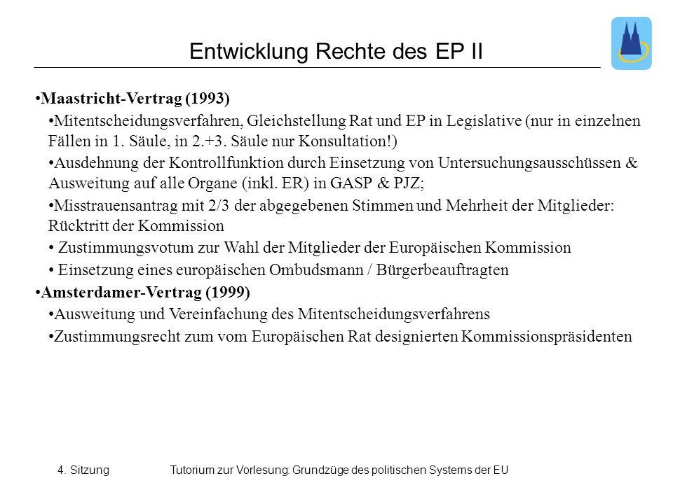 4. SitzungTutorium zur Vorlesung: Grundzüge des politischen Systems der EU •Maastricht-Vertrag (1993) •Mitentscheidungsverfahren, Gleichstellung Rat u