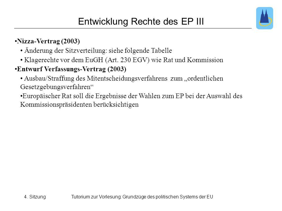 4. SitzungTutorium zur Vorlesung: Grundzüge des politischen Systems der EU •Nizza-Vertrag (2003) • Änderung der Sitzverteilung: siehe folgende Tabelle