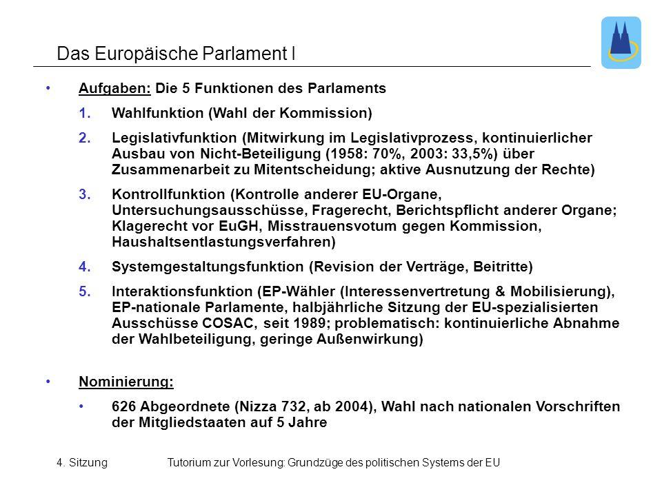 4. SitzungTutorium zur Vorlesung: Grundzüge des politischen Systems der EU Das Europäische Parlament I •Aufgaben: Die 5 Funktionen des Parlaments 1.Wa