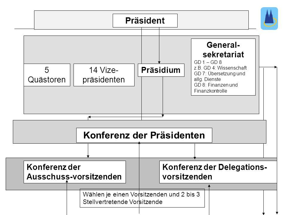4. SitzungTutorium zur Vorlesung: Grundzüge des politischen Systems der EU 14 Vize- präsidenten 5 Quästoren General- sekretariat GD 1 – GD 8 z.B. GD 4