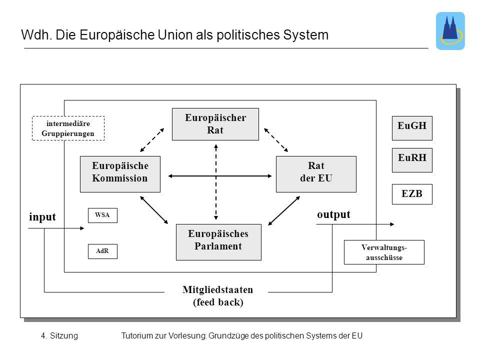 4. SitzungTutorium zur Vorlesung: Grundzüge des politischen Systems der EU input Europäischer Rat Europäische Kommission Rat der EU Europäisches Parla