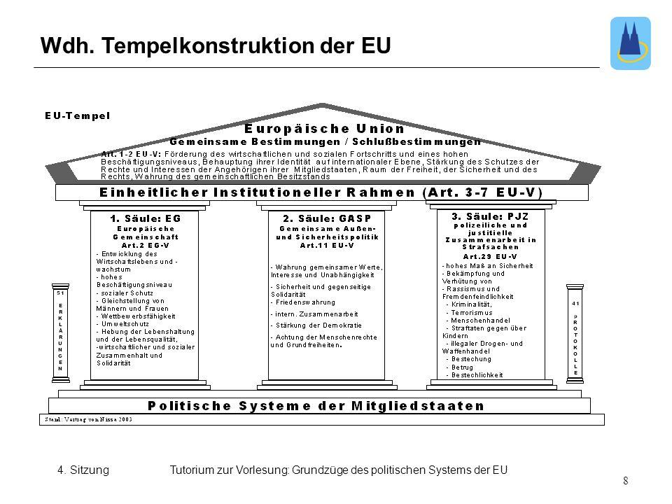 4. SitzungTutorium zur Vorlesung: Grundzüge des politischen Systems der EU Wdh. Tempelkonstruktion der EU 8