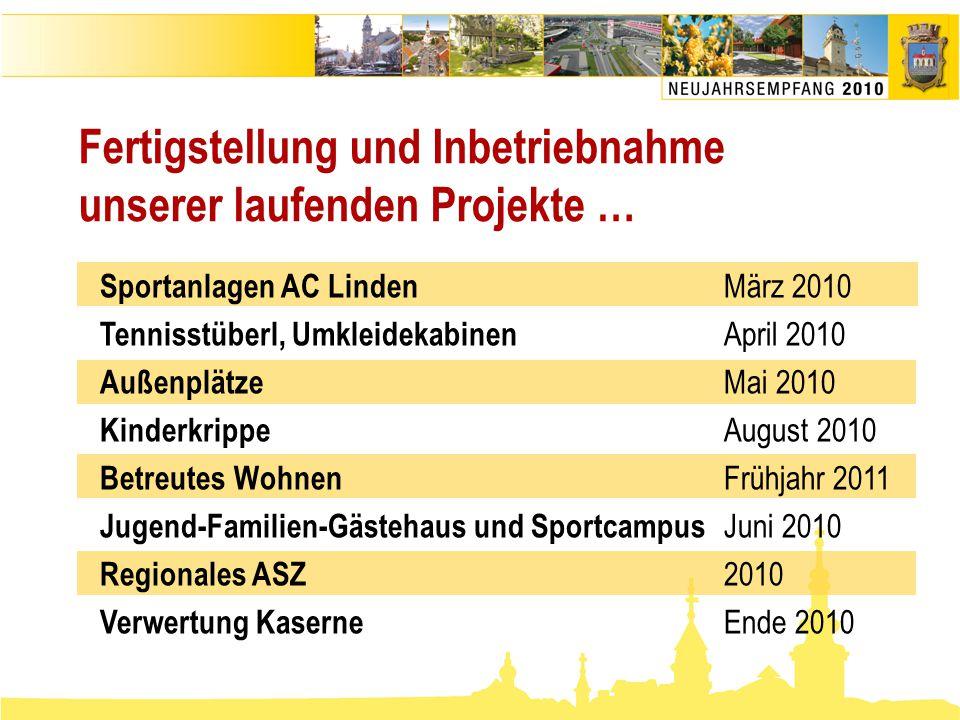 Fertigstellung und Inbetriebnahme unserer laufenden Projekte … Sportanlagen AC Linden März 2010 Tennisstüberl, Umkleidekabinen April 2010 Außenplätze