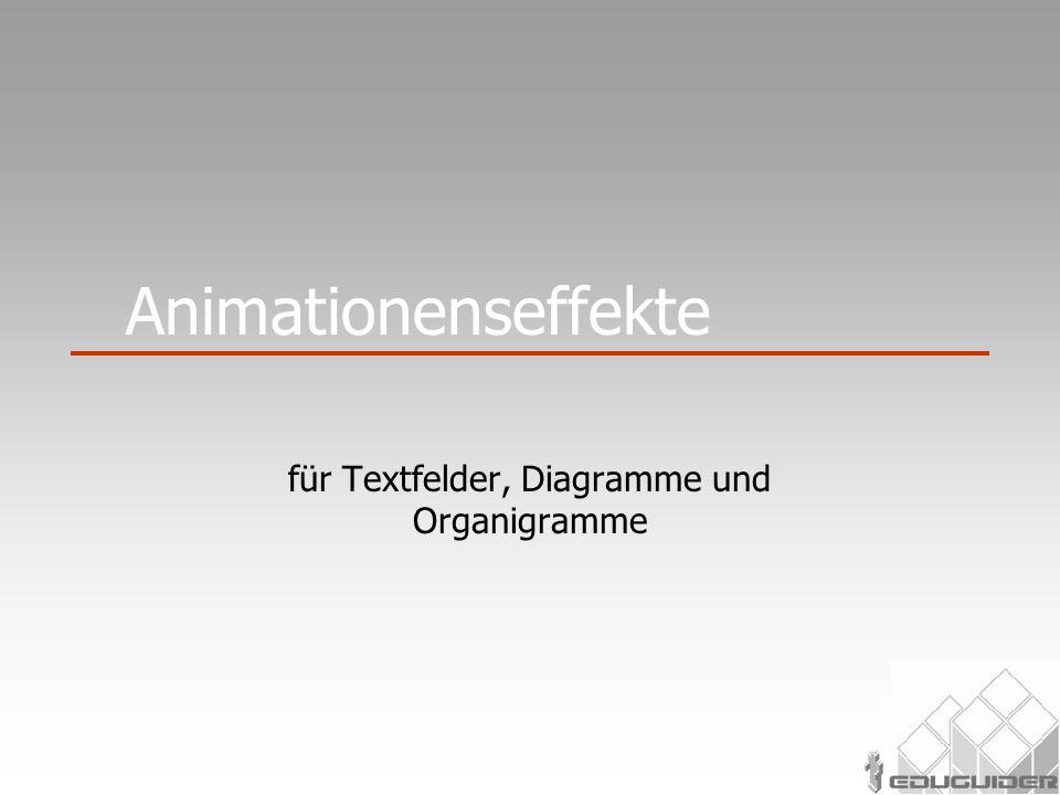 Animationenseffekte für Textfelder, Diagramme und Organigramme