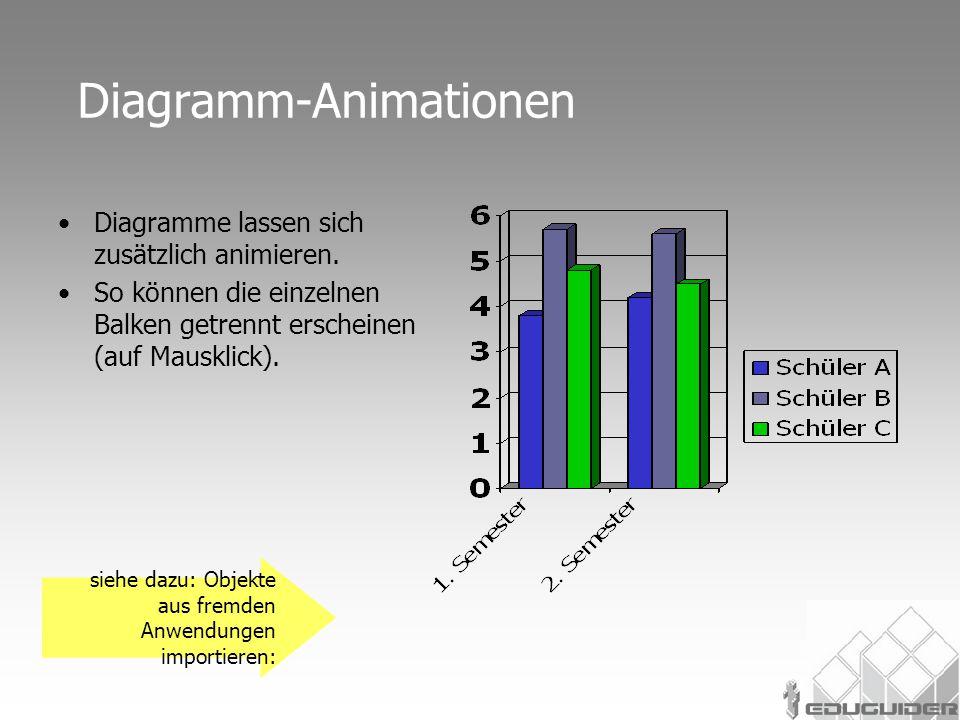 Diagramm-Animationen •Diagramme lassen sich zusätzlich animieren. •So können die einzelnen Balken getrennt erscheinen (auf Mausklick). siehe dazu: Obj