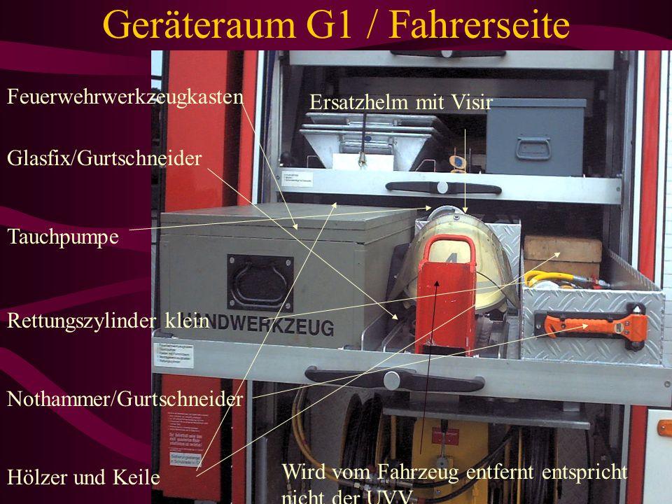 Geräteraum G1 / Fahrerseite Schornsteinfegersatz Feuerwehräxte 2x Mulden 3x Holzkeile