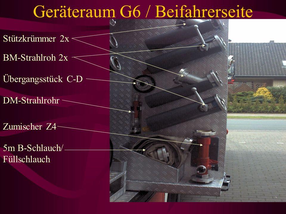Geräteraum G6 / Beifahrerseite Schnellangriff 50m Mit Hohlstrahlrohr Hohlstrahlrohr Kupplungsschlüssel Schaumrohr Leicht und Mittelschaum B-Schläuche