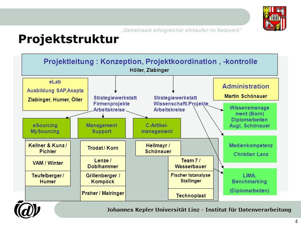 """Johannes Kepler Universität Linz - Institut für Datenverarbeitung """"Gemeinsam erfolgreicher einkaufen im Netzwerk 5 Fahrplan für Praxisprojekte mit Firmen •Seminar Projektmanagement (22.10.2004, 13 Uhr, Mag."""