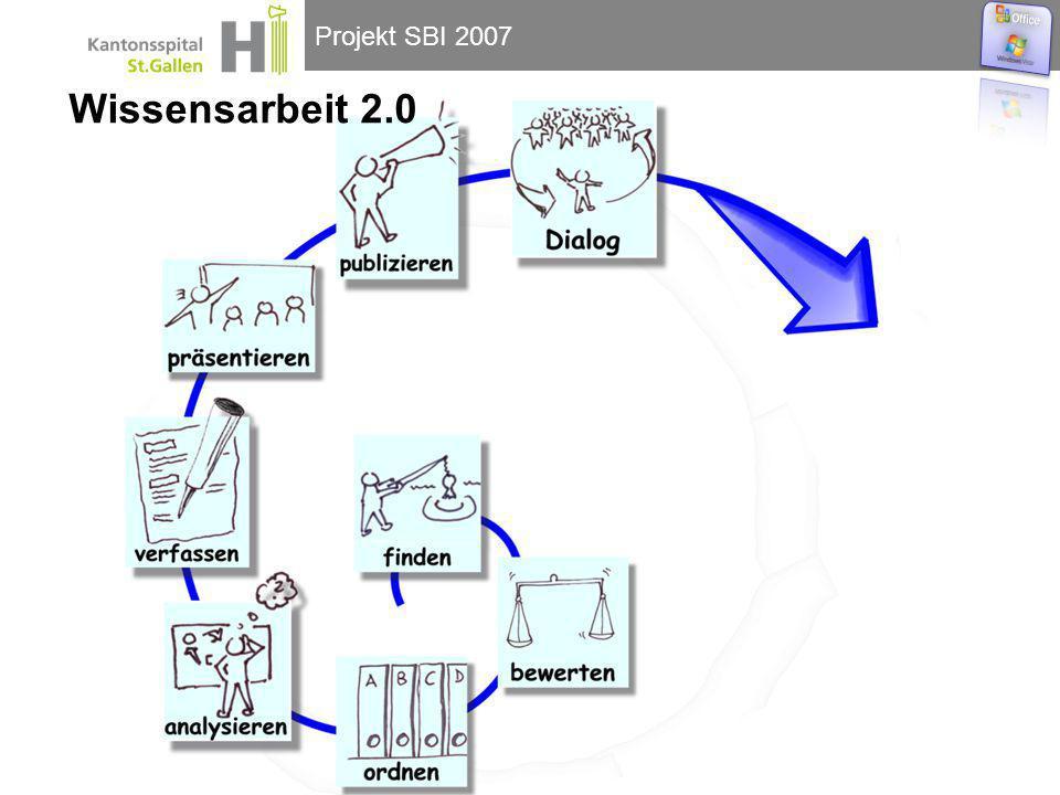 Projekt SBI 2007 Wissensarbeit 2.0