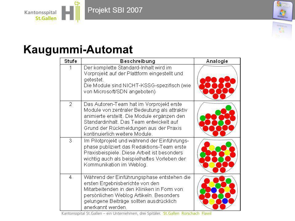 Projekt SBI 2007 Kaugummi-Automat