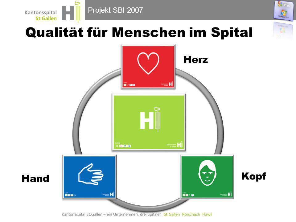 Projekt SBI 2007 Wissen Handeln Haltung Qualität für Menschen im Spital