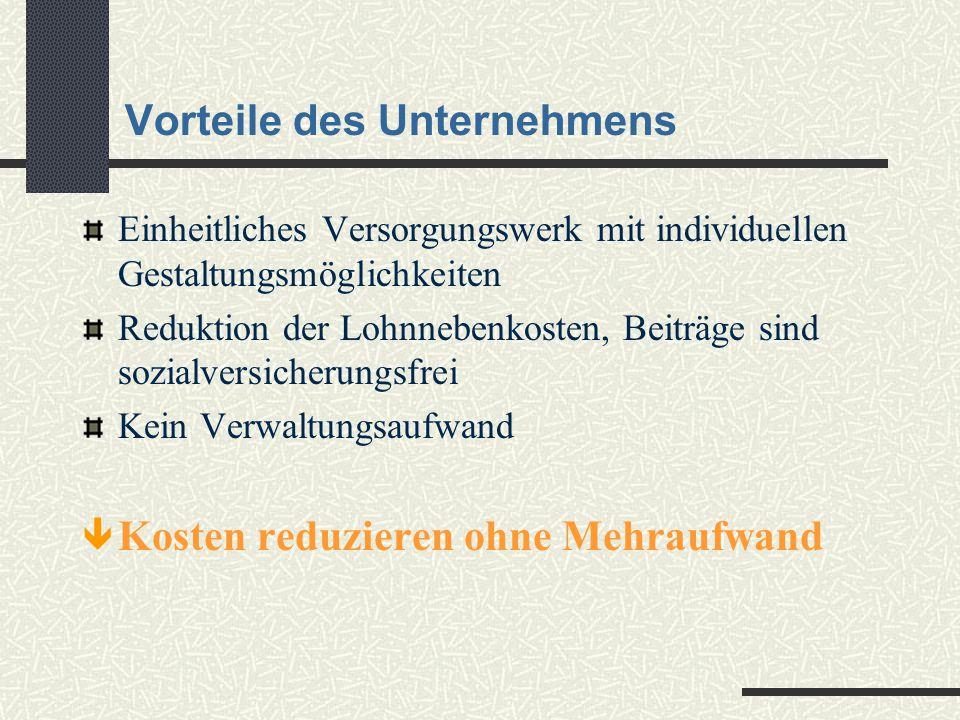 Vorteile des Unternehmens Einheitliches Versorgungswerk mit individuellen Gestaltungsmöglichkeiten Reduktion der Lohnnebenkosten, Beiträge sind sozial