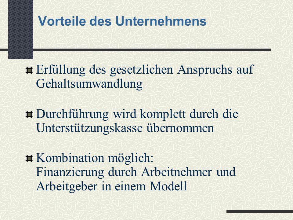 Vorteile des Unternehmens Erfüllung des gesetzlichen Anspruchs auf Gehaltsumwandlung Durchführung wird komplett durch die Unterstützungskasse übernomm