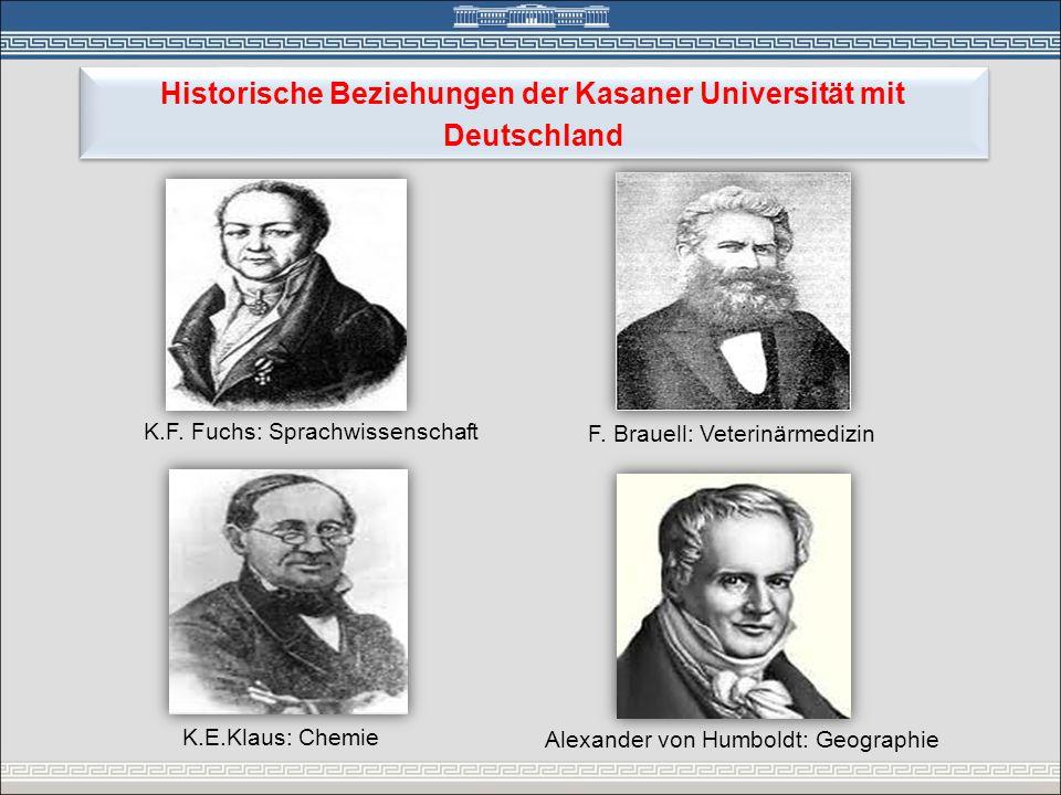 F. Brauell: Veterinärmedizin Alexander von Humboldt: Geographie Historische Beziehungen der Kasaner Universität mit Deutschland K.F. Fuchs: Sprachwiss