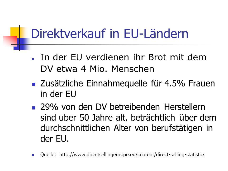 Direktverkauf in EU-Ländern  In der EU verdienen ihr Brot mit dem DV etwa 4 Mio.
