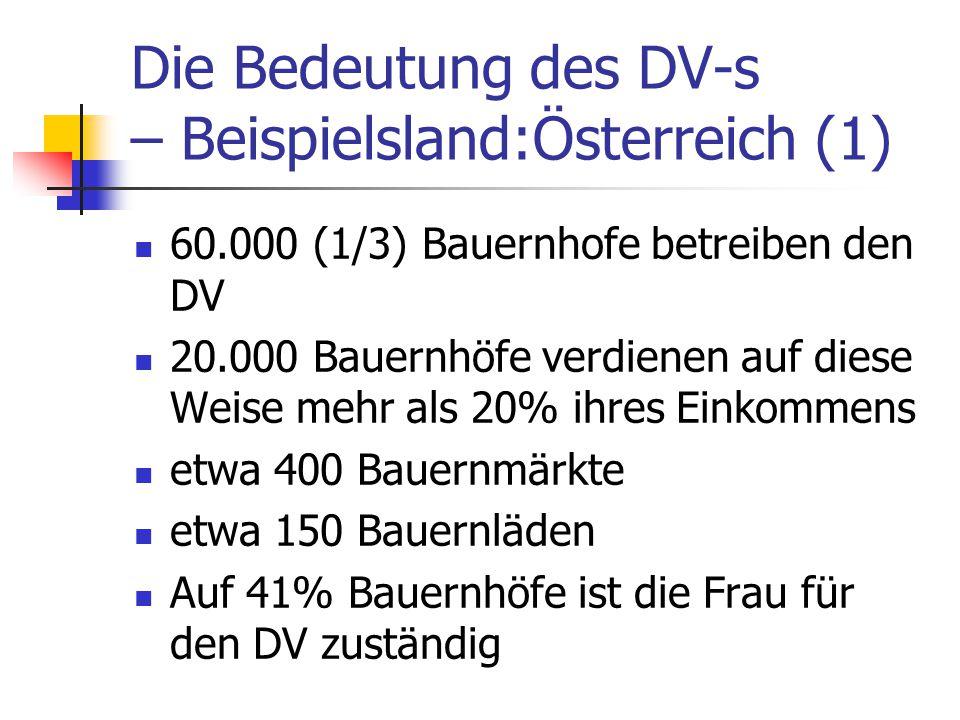 Die Bedeutung des DV-s – Beispielsland:Österreich (1)  60.000 (1/3) Bauernhofe betreiben den DV  20.000 Bauernhöfe verdienen auf diese Weise mehr als 20% ihres Einkommens  etwa 400 Bauernmärkte  etwa 150 Bauernläden  Auf 41% Bauernhöfe ist die Frau für den DV zuständig