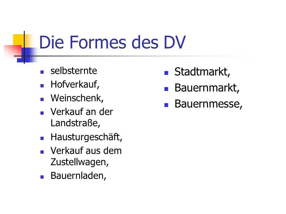Die Formes des DV  selbsternte  Hofverkauf,  Weinschenk,  Verkauf an der Landstraße,  Hausturgeschäft,  Verkauf aus dem Zustellwagen,  Bauernladen,  Stadtmarkt,  Bauernmarkt,  Bauernmesse,