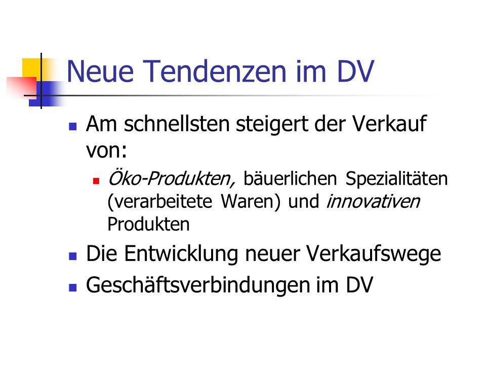 Neue Tendenzen im DV  Am schnellsten steigert der Verkauf von:  Öko-Produkten, bäuerlichen Spezialitäten (verarbeitete Waren) und innovativen Produkten  Die Entwicklung neuer Verkaufswege  Geschäftsverbindungen im DV