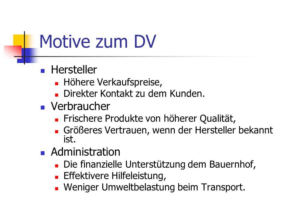 Motive zum DV  Hersteller  Höhere Verkaufspreise,  Direkter Kontakt zu dem Kunden.