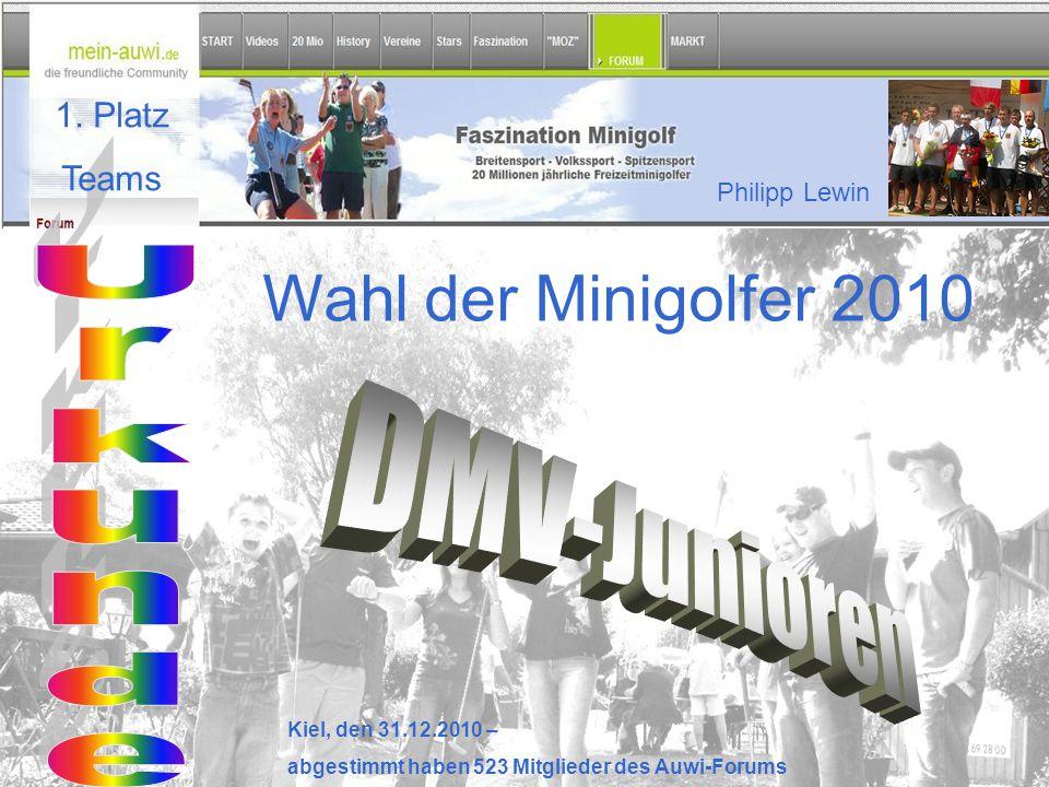 Wahl der Minigolfer 2010 Kiel, den 31.12.2010 – abgestimmt haben 523 Mitglieder des Auwi-Forums 1. Platz Teams Philipp Lewin