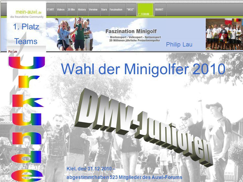 Wahl der Minigolfer 2010 Kiel, den 31.12.2010 – abgestimmt haben 523 Mitglieder des Auwi-Forums 1. Platz Teams Philip Lau