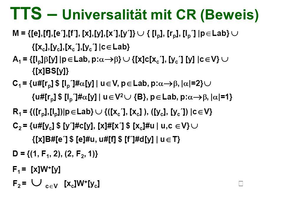 TTS – Universalität mit CR (Beweis) M = {[e],[f],[e´],[f´], [x],[y],[x´],[y´]}  { [l p ], [r p ], [l p ´] |p  Lab}  {[x c ],[y c ],[x c ´],[y c ´]