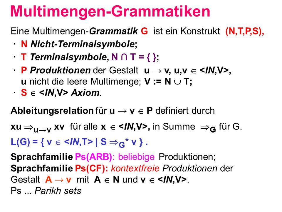 Multimengen-Grammatiken Eine Multimengen-Grammatik G ist ein Konstrukt (N,T,P,S), ∙ N Nicht-Terminalsymbole; ∙ T Terminalsymbole, N ∩ T = { }; ∙ P Pro