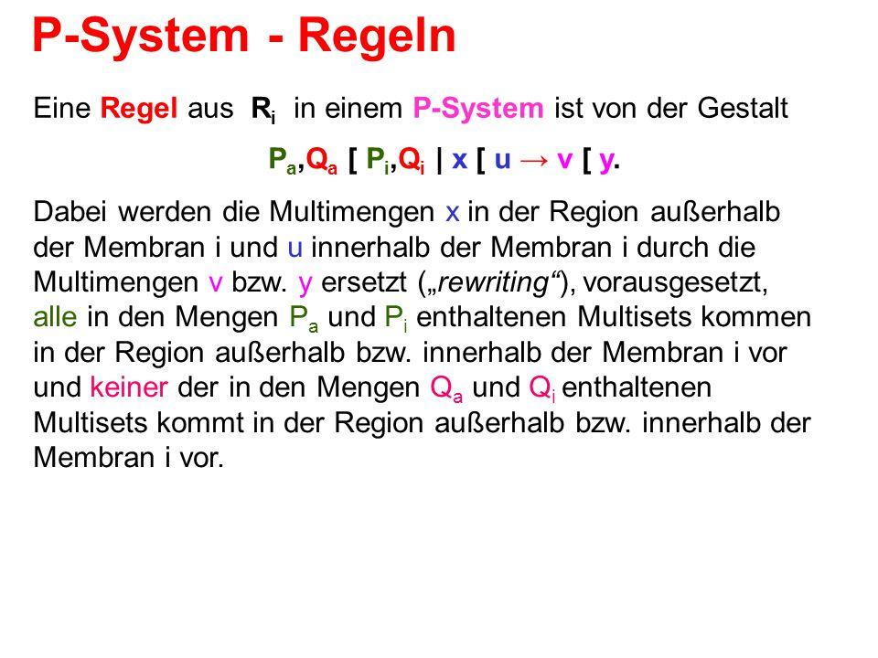 P-System - Regeln Eine Regel aus R i in einem P-System ist von der Gestalt P a,Q a [ P i,Q i | x [ u → v [ y. Dabei werden die Multimengen x in der Re