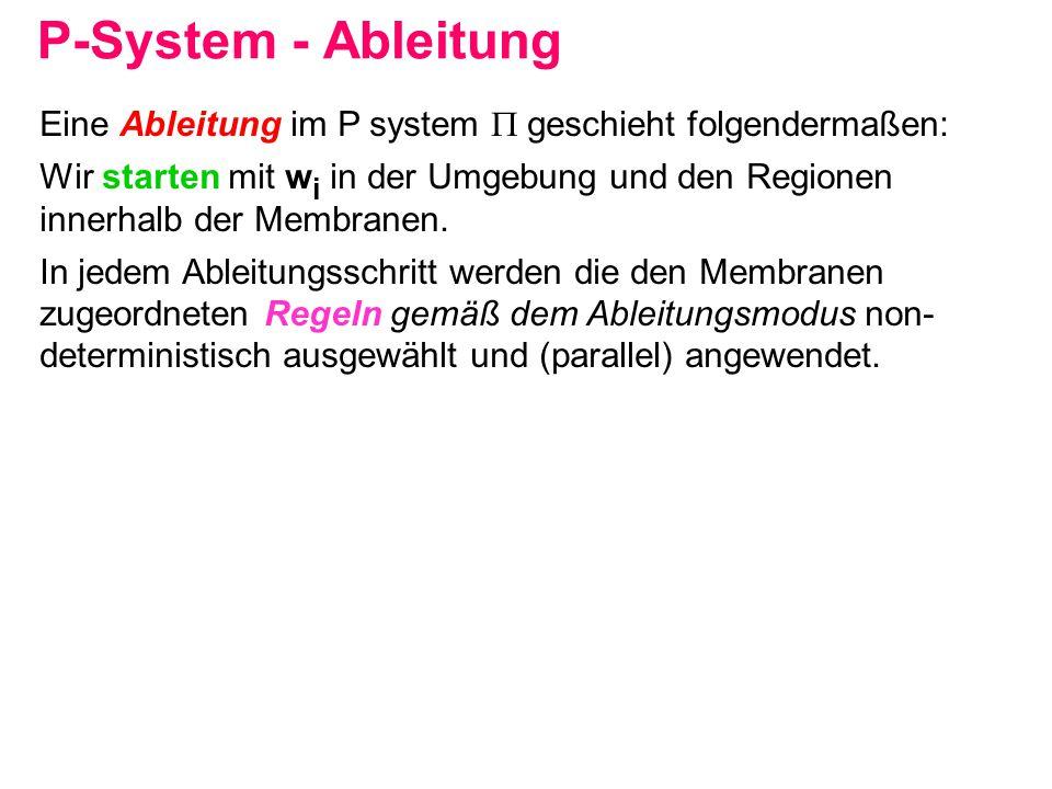 P-System - Ableitung Eine Ableitung im P system  geschieht folgendermaßen: Wir starten mit w i in der Umgebung und den Regionen innerhalb der Membran